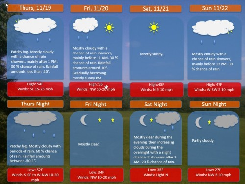 weather-500x375